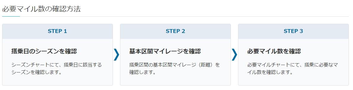 【男女共通】ミニマリストが旅行に必要な持ち物(クレジットカード編)